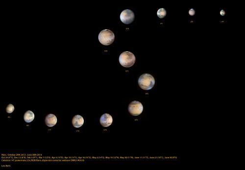 Image: Kaleidoscopic view of Mars