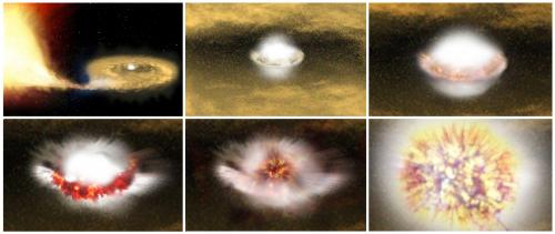 Integral gamma-ray observatory demonstrates white dwarfs can reignite and explode as supernovae