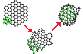 Method of nickel-carbon heterofullerenes synthesis presented