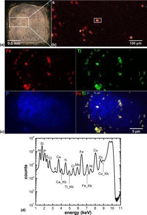 Nanoscale freezing leads to better imaging