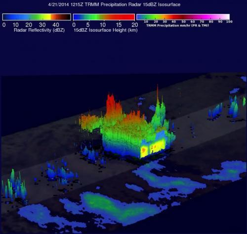 NASA gets 2 last looks at Tropical Cyclone Jack