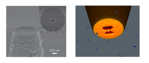 Optical nano-tweezers take over the control of nano-objects