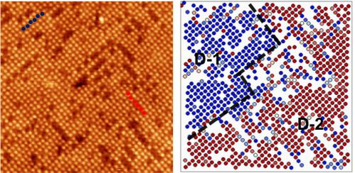 ORNL study reveals new characteristics of complex oxide surfaces