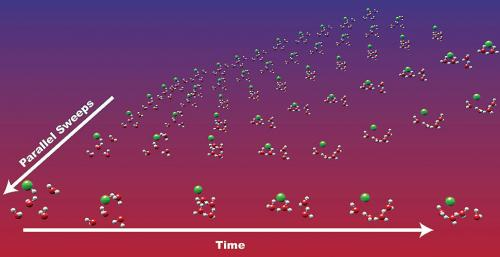 Parallel in time algorithms enable simulation of long-lasting chemical processes