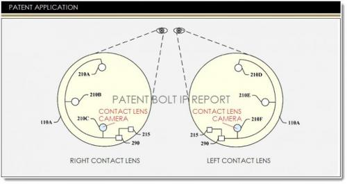 Patent talk: Google sharpens contact lens vision