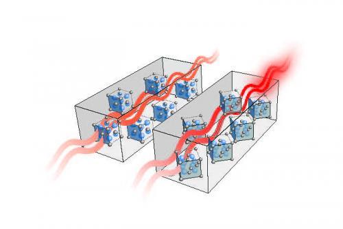 Reactor fuel behavior better understood with phonon insights