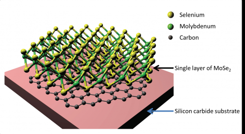 Scientists from SIMES and Berkeley Lab cook up new electronic material