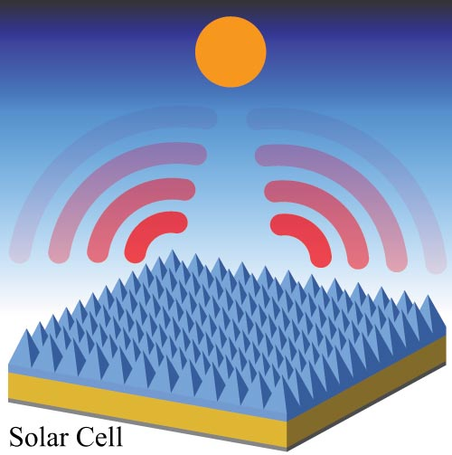 Self-cooling solar cells boost power, last longer