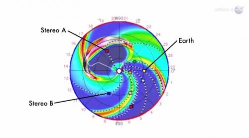 Carrington-class CME narrowly misses earth