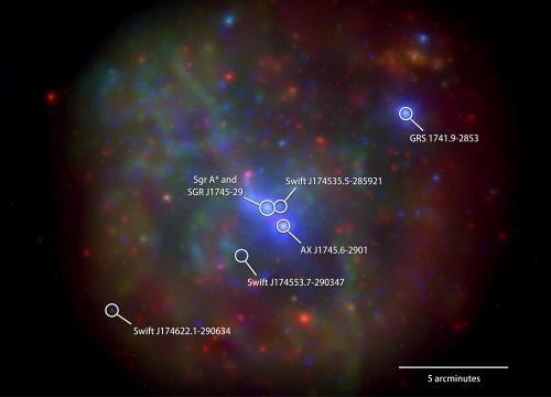 Swift catches X-ray action at Milky Way's center