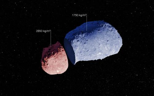 The anatomy of an asteroid
