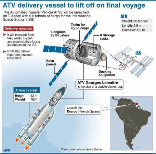 The ATV-5 space delivery vehicle to blast off