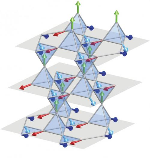 Thin films of oxide materials reveal topological electronic properties hidden in the three-dimensional form