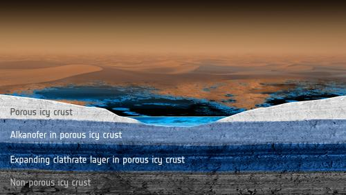 Titan's subsurface reservoirs modify methane rainfall