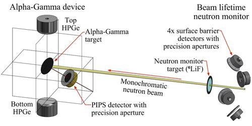 Toward new precision in measuring the neutron lifetime