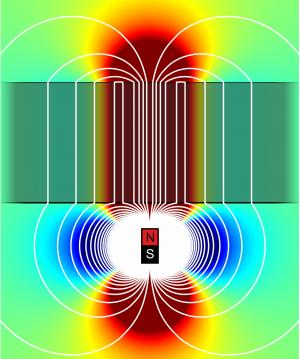 Transfering magnetic fields across long distances