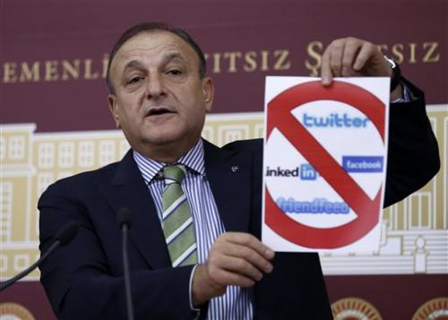 Turkish Internet restrictions raise more concerns