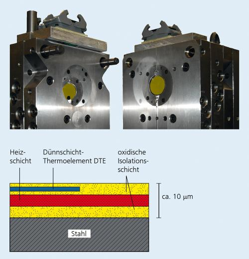 Ultra-thin tool heating for injection molding