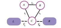 Unleashing the power of quantum dot triplets