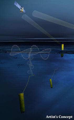 Upward falling payloads advances deep-sea payload technology