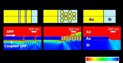 Waveguiding and detecting structure for surface plasmon polaritons on silicon