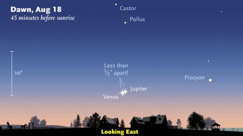 Venus & Jupiter Super-Close Before Dawn on August 18th