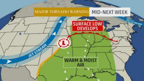 We can eliminate the major tornado threat in Tornado Alley