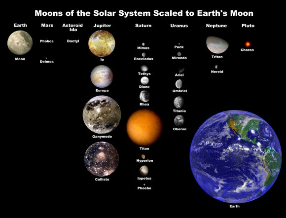 How many moons does Mercury have? (Update)