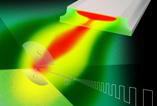 Novel solid-state nanomaterial platform enables terahertz photonics