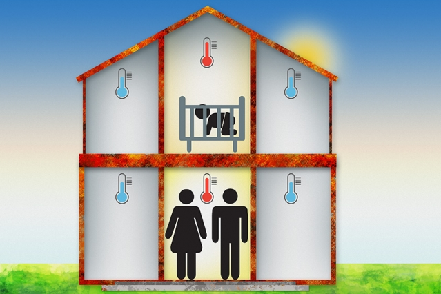 Smart home heating and cooling for House heating system