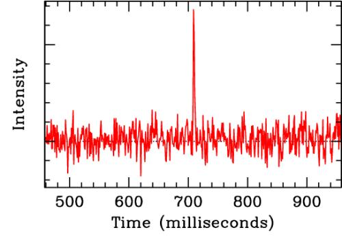 Snapshot de explosão cósmica de ondas de rádio