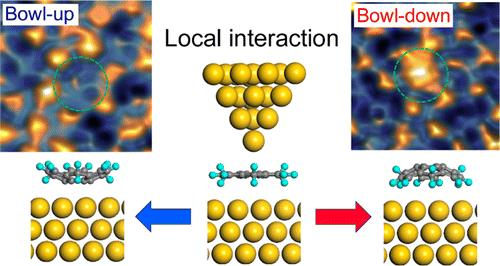 Researchers identify buckybowl structure