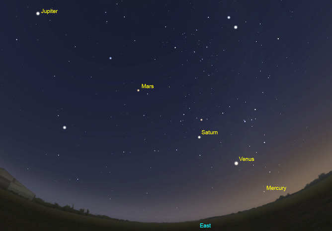 All five bright planets come together in the morning sky
