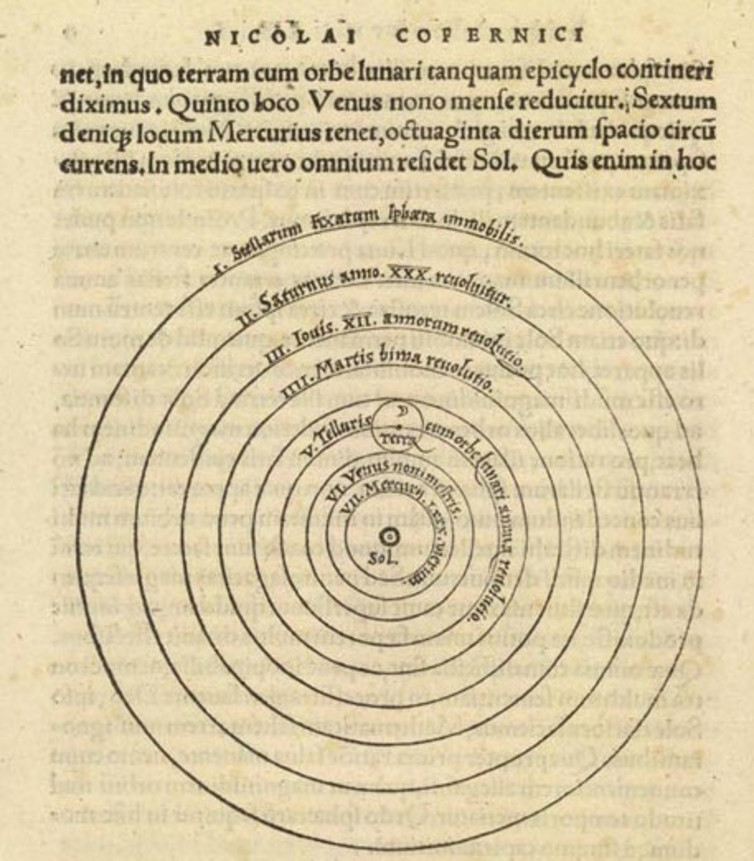 the copernican revolution This widespread reluctance to adopt the heliocentric theory suggests the  following questions about the copernican revolution: when and why did it  become.