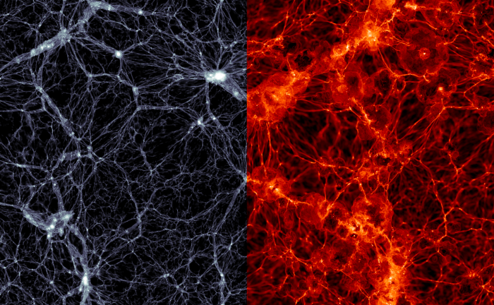 how hot is dark matter -#main