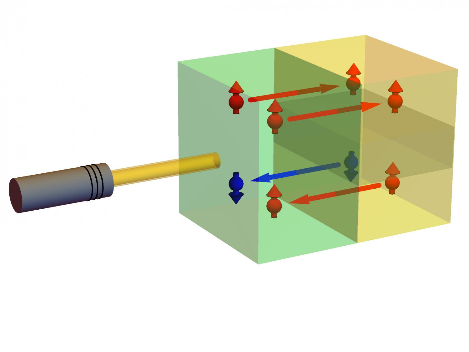 Researchers propose new method for creating extremely strong spin currents