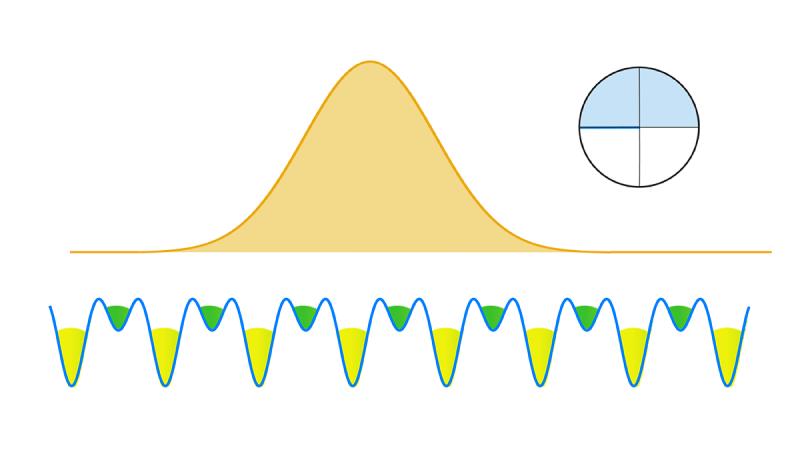 Quantum cycles power cold-atom pump