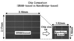 Low power, programmable cell array demonstrated by NEC