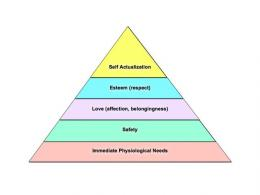 Maslow's pyramid gets a much needed renovation