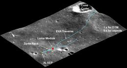 3D Measurements of Apollo 14 Landing Site