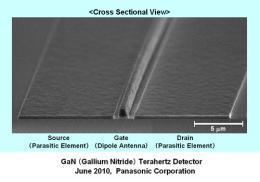 Panasonic Develops A Gallium Nitride (GaN) Terahertz Detector  with High Sensitivity