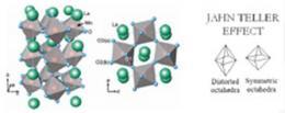 Delving into manganite conductivity