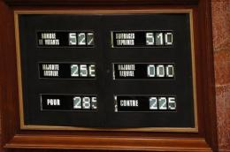 A board shows the result of the votes on the Hadopi 2 bill