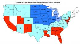 Changes in crops acres since freedom to farm