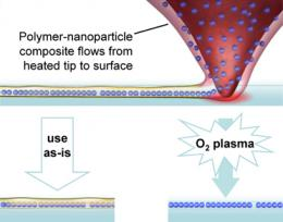 A New Way Forward for Nanocomposite Nanostructures