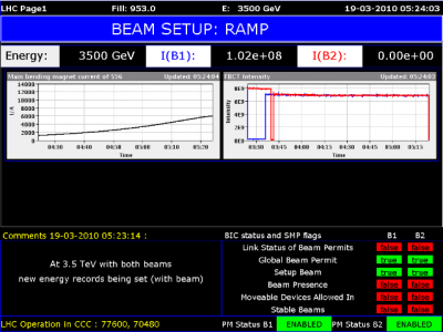 A screenshot of the main LHC display screen this morning, after the successful ramp in energy