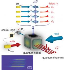 Caltech physicists demonstrate a four-fold quantum memory