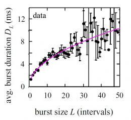 Cryogenic electron emission phenomenon has no known physics explanation