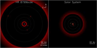 Fourth planet foundin giant version of our solar system