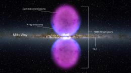 Giant Gamma Ray Bubbles in our Galaxy